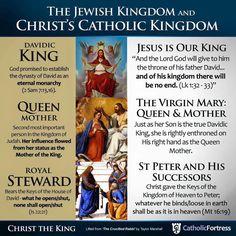 the Jewish Kingdom and Christ's #Catholic Kingdom