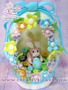 panoramic easter eggs | Panoramic Easter Egg Sugarpaste
