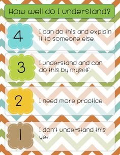 Simple classroom poster showing a #1-4 Learning Scale for student self assessment after any lesson.  Based on Marzano's Levels of Understanding.  $
