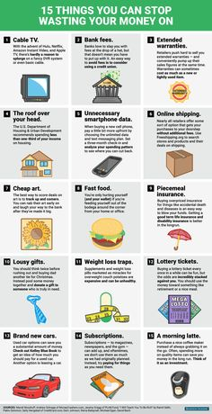 How to Stop Spending Money: 11 Money-Saving Tips on Your Road to Financial Freedom - Finance tips, saving money, budgeting planner Ways To Save Money, Money Tips, Money Saving Tips, Managing Money, Money Budget, How To Manage Money, Make Money, Budget App, Car Buying Tips