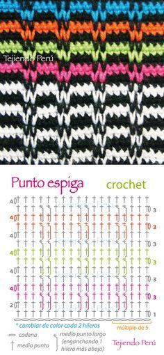 Crochet: diagrama del punto espiga... lindo efecto!
