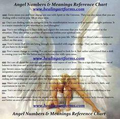 Angel Numbers & Meanings