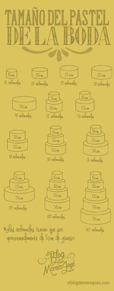 Conoce qu tama o de pastel de boda elegir para Wedding Tips, Trendy Wedding, Our Wedding, Wedding Planning, Dream Wedding, Wedding Dress, Wedding Planer, My Perfect Wedding, Cake Servings