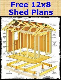 Shed DIY - Searching for storage shed plans? You can choose from over 12000 storage shed plans that will assist you in building your own shed. Now You Can Build ANY Shed In A Weekend Even If You've Zero Woodworking Experience! Diy Storage Shed Plans, Wood Shed Plans, Free Shed Plans, Shed Building Plans, 10x12 Shed Plans, Building A Storage Shed, Building Ideas, Building Design, Building Fails
