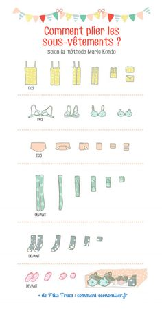 Everything You Ever Need To Know About KonMari Folding – Juju Sprinkles organization declutter Everything You Ever Need To Know About KonMari Folding Organisation Hacks, Storage Organization, Clothing Organization, Bedroom Organization, Lingerie Organization, Dresser Drawer Organization, Closet Storage, Makeup Organization, House Cleaning Tips