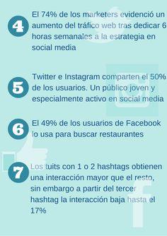 sorprendentes_datos_eficacia_social_media_2
