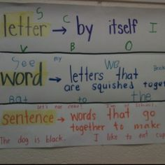 Letter, word, sentence anchor charts