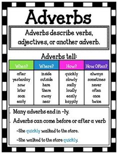 This adverb poster serves as a great visual for students who are learning about adverbs. Shrink it and they can glue it right into their notebooks! I personally hang mine up on a skill focus wall. Enjoy!