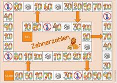 """Ideenreise: Spielfeld """"Die Zehnerzahlen"""" für DAZ"""