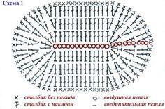 Výsledek obrázku pro How to make a large basket with jute twine or rope