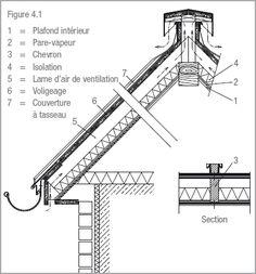 coupe toiture be fen tre de toit travail en ligne. Black Bedroom Furniture Sets. Home Design Ideas