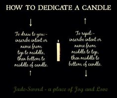 How To Cast Petition Candle Magic Spells For Beginners  Candle