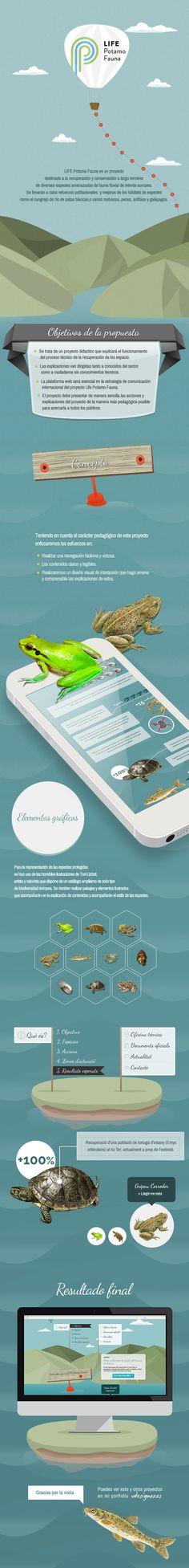 Life Potamo Fauna, proyecto por la conservación Fauna, My Works, Blue Prints