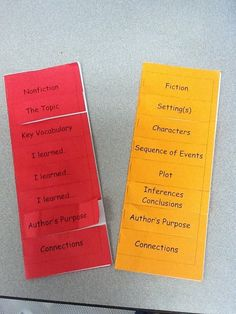 comprehension foldables