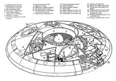 AVROCAR VZ-9AV (us 1952-1961) Tesla Patents, Aviation Engineering, Secret Space Program, Alien Drawings, Arc Reactor, Alien Spaceship, Flying Car, Vintage Space, Flying Saucer
