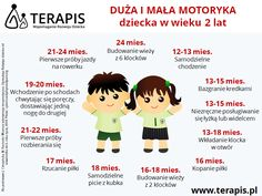 Terapis: Nauka i terapia Future Mom, Baby Time, Creative Kids, Child Development, Kids And Parenting, Motto, Your Child, Vocabulary, Life Hacks