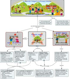 Map, Early Childhood, First Year, Maps