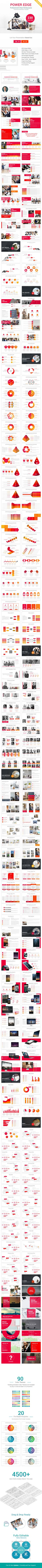Power Edge PowerPoint Presentation Template by CiloArt Powerpoint Presentations, Powerpoint Presentation Templates, Save Yourself, How To Apply, Graphics, Change, Content, Simple, Unique
