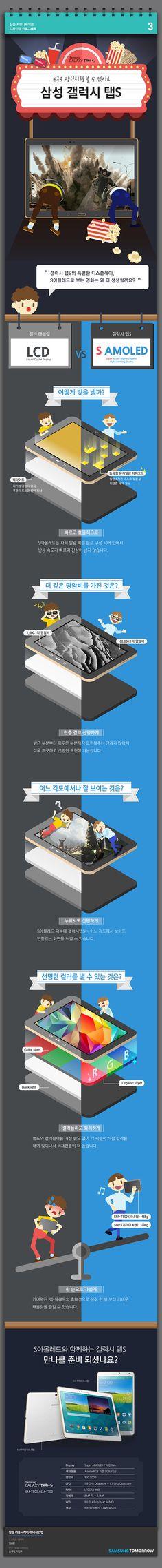 삼성 갤럭시 탭S의 Super AMOLED를 소개하는 인포그래픽.