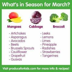 Fresh produce for March