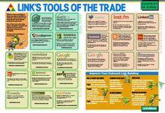 Linkbuilding tools