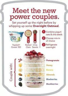 Yummy breakfast idea