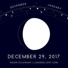 Friday, December 29 @ 21:45 GMT  Waxing Gibboust - Illumination: 85%  Next Full Moon: Tuesday, January 2 @ 02:25 GMT Next New Moon: Wednesday, January 17 @ 02:18 GMT