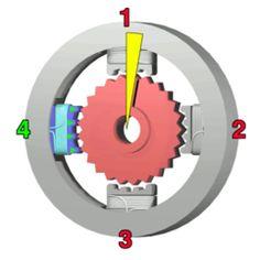 Motore passo-passo stepper motor