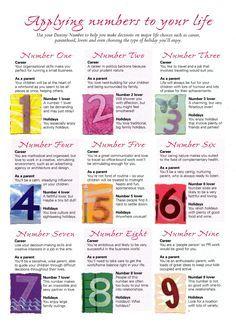 astrologie name fische horoskop krebs virgo aries libra rechner leo skorpion . Virgo And Aries, Virgo And Cancer, Pisces Horoscope, Aquarius Astrology, Numerology Compatibility, Astrology Numerology, Leo Compatibility Chart, Astrology Planets, Tarot Astrology