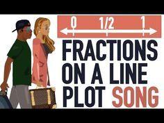 Fractions on a Line Plot Rap Video   Number Line Song for Kids