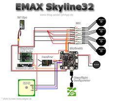 wiring diagram of the electronic components of the quadcopter skyline32 naze32 setup wiring guide to motors and esc