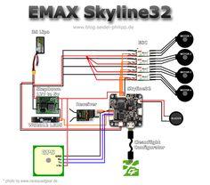 Skyline32 / Naze32 Setup wiring guide to motors and ESC