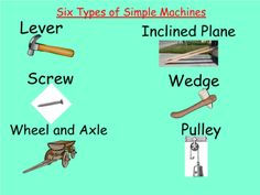 This lesson teaches students about the six simple machines. Smart Response questions are embedded into this lesson. Grade 2 Science, Kindergarten Science, Science Classroom, Teaching Science, Science Education, Preschool, Science Resources, Science Lessons, Science Activities