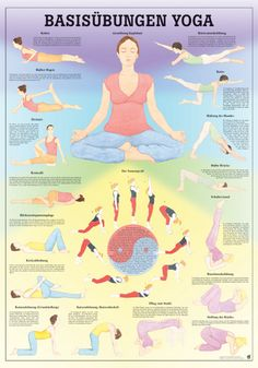 Basic Yoga Exercises Yoga, yoga mats & yoga accessories - Basic exercises Yoga – Rüdiger Anatomie Basic exercises Yoga – – Poster x – Wa - Iyengar Yoga, Ashtanga Yoga, Vinyasa Yoga, Fitness Workouts, Yoga Fitness, Yoga Routine, Yoga Inspiration, Fitness Inspiration, Yoga Sequences