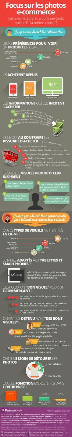 Focus sur l'importance des photos sur un site de vente en ligne [Infographie - 2013 Packshot Creator]