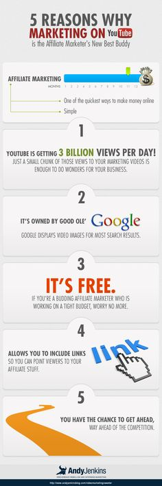 5 Reasons Why Marketing on YouTube is the Affiliate Marketer's New Best Buddy http://www.andyjenkinsblog.com/5reasonswhyyoutubeisaffiliatesbestbuddy