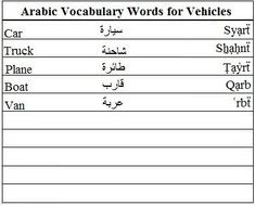 Arabic Vocabulary Words for Vehicles - Learn Arabic #learnarabicforkids