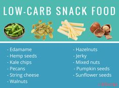 Printable low carb food list: low carb snacks.      Related (pictures, images, photos): low carb...
