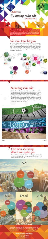 Thống kế xu hướng sử dụng màu sắc từ Shutterstock.
