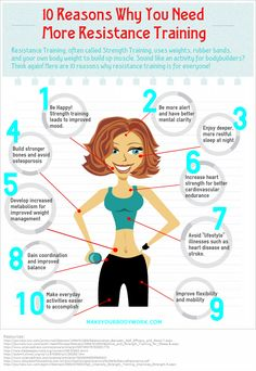 Top 10 Reasons Why Strength Training is Important for Everyone! INFOGRAPHIC