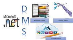 Customized Document Management System Using .Net
