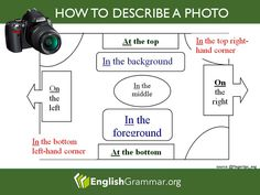 How to describe a photo