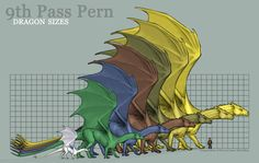 The Dragonriders of Pern dragon sizes. I've been wondering about this FOREVER