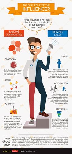 Key aspects when working with influencers infographic from Kantar Media News Intelligence.