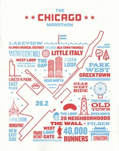 Chicago Marathon Neighborhood map. ElevatedPosters on Etsy.