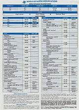 Spec Sheet Picture