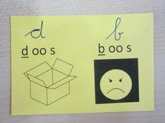 Visueel zichtbaar maken van b en d (kaartje op tafel) - Juf Anja Visible Learning, Spelling, Literacy, Letters, School Stuff, Stage, Dyslexia, Letter, Lettering