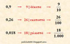Picture Greek Language, Special Education, Teacher, Math Equations, Learning, School, Maths, Kid, Child