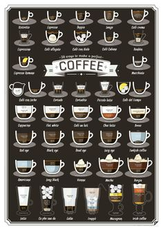 Ways To Make A Perfect Coffee Nd Edition Home Print Etsy - The Ways To Make A Perfect Coffee Poster Features The Most Extensive Collection Of Coffee Beverages Ever From The Obvious Espresso Cappuccino And Cafe Latte To The More Unheard Of But Not Less E Different Coffee Drinks, Different Coffees, Different Kinds Of Coffee, Deco Cafe, Ways To Make Coffee, Making Coffee, Starting A Coffee Shop, How To Make Cappuccino, How To Make A Latte