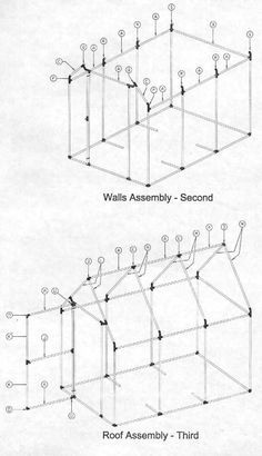 how to build a 6 x 8 greenhouse